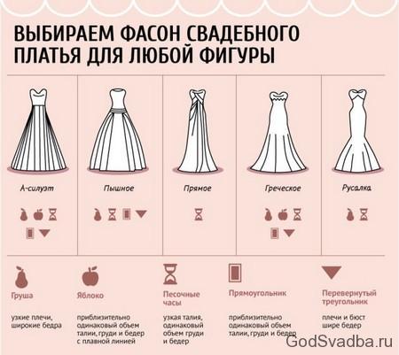 типы свадебный платьев